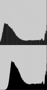 stretched_histogram